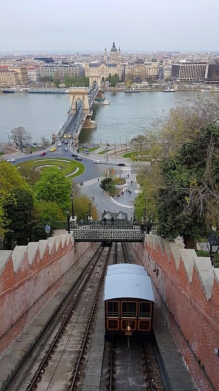 Budapest funikulaari